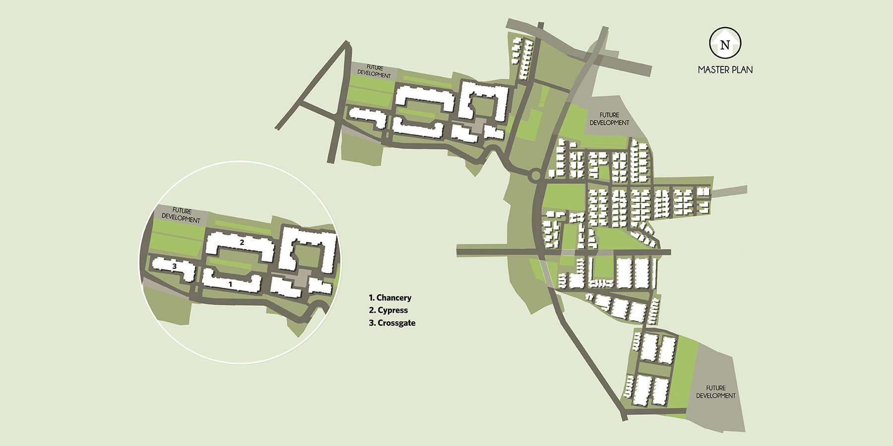 Devanahalli Master Plan