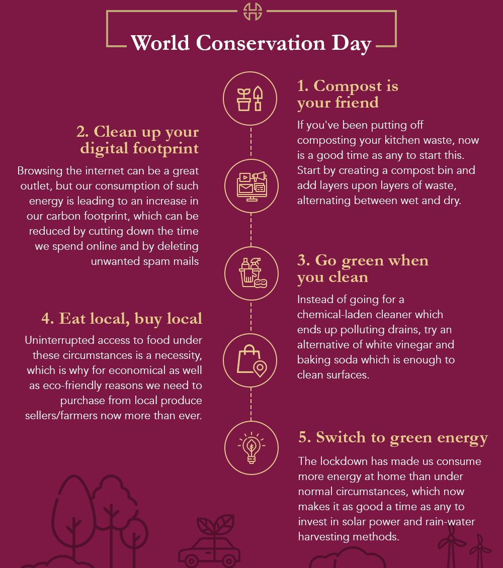 World Conversation Day