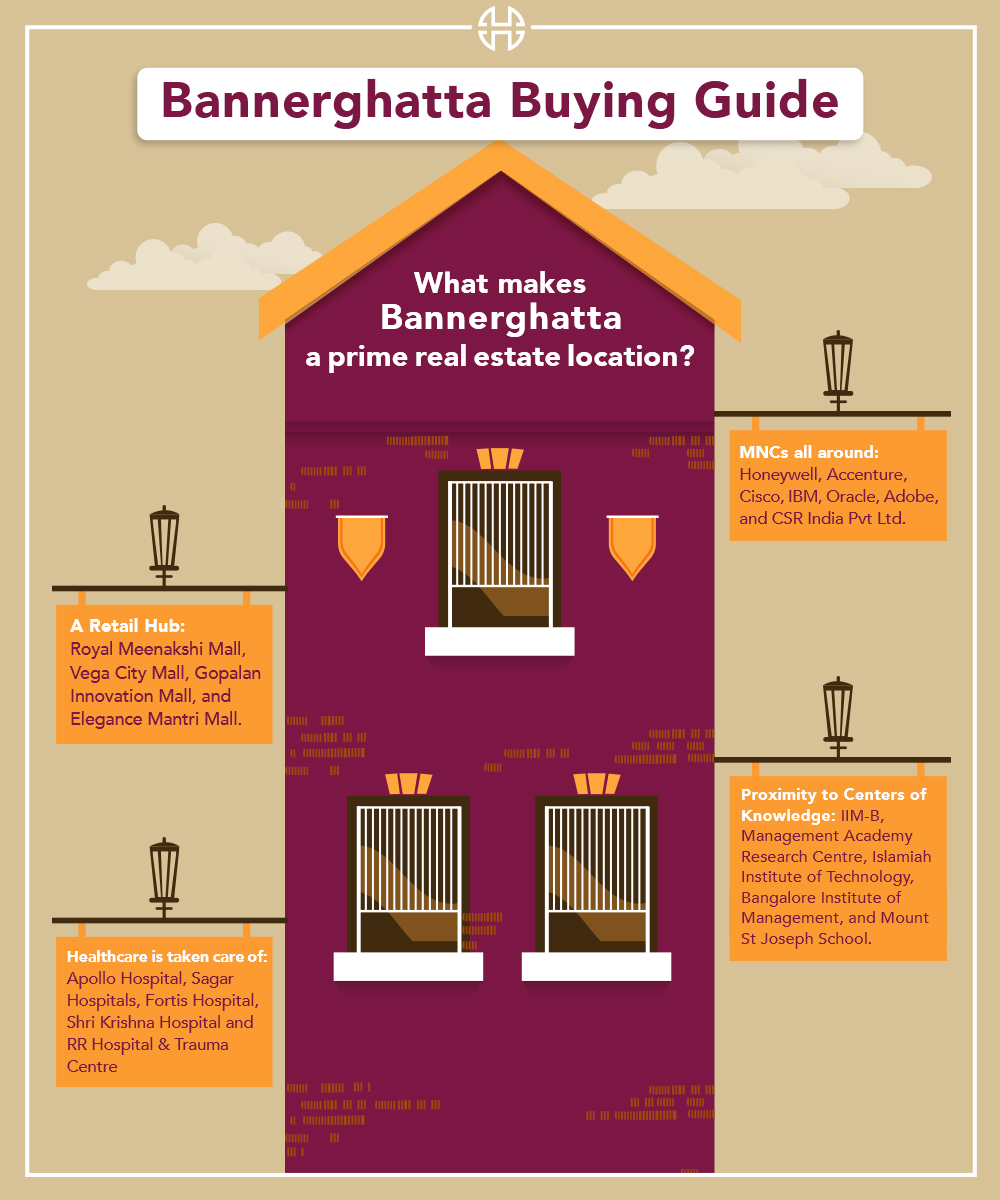 Bannerghatta Buying Guide