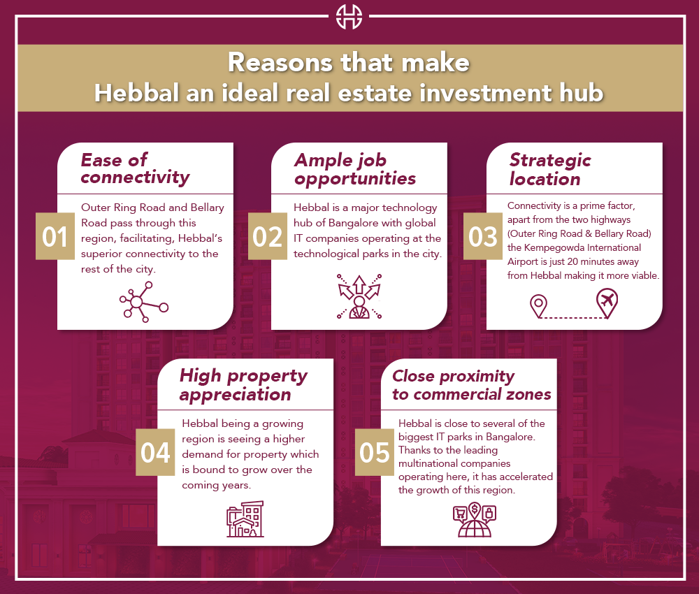 Reasons that make Hebbal an ideal real estate investment hub