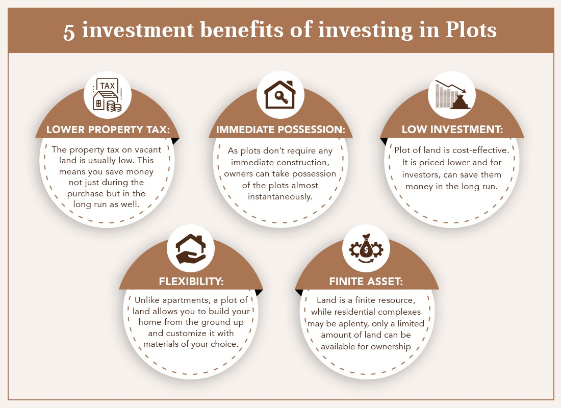 5 investment benefits of investing in plots