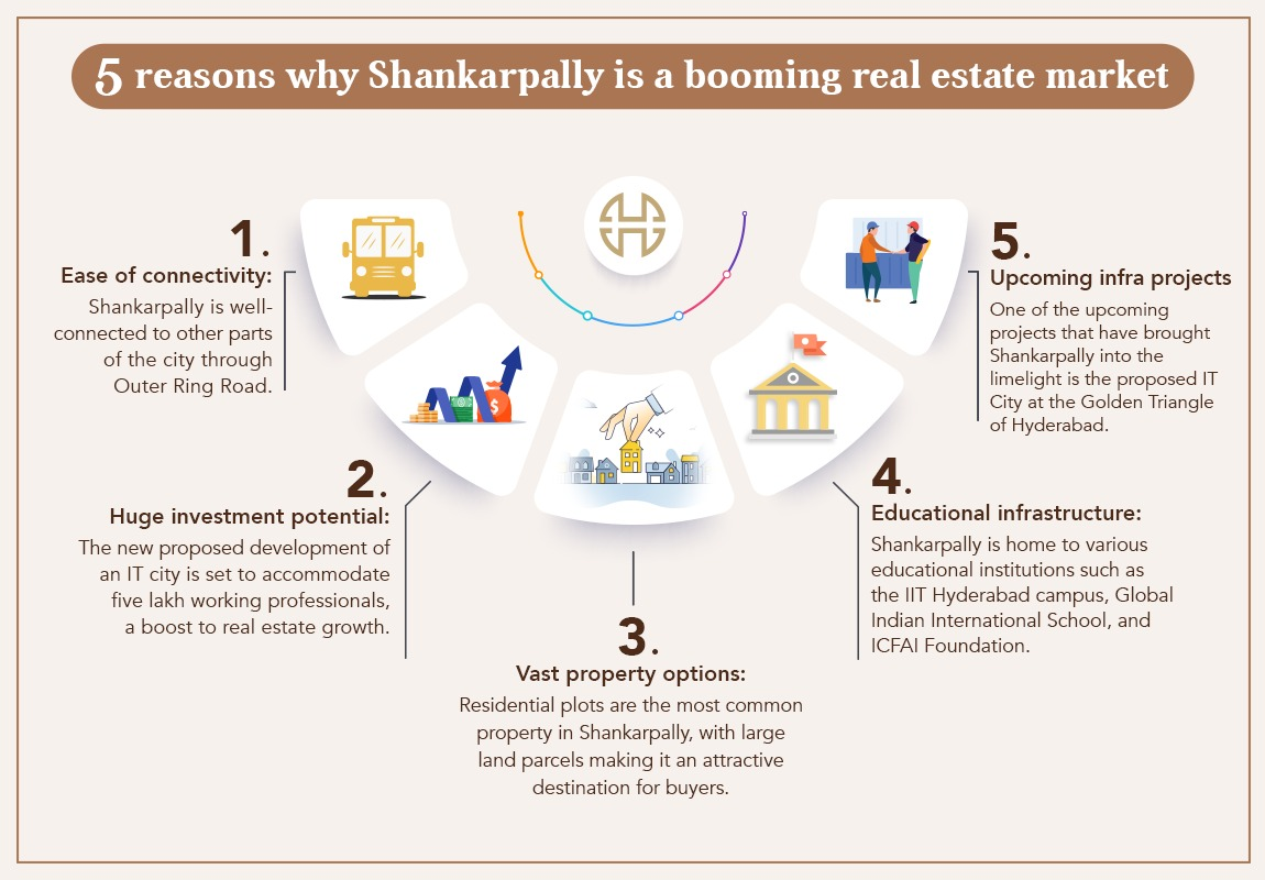 5 reasons shankarpally is a booming real estate market